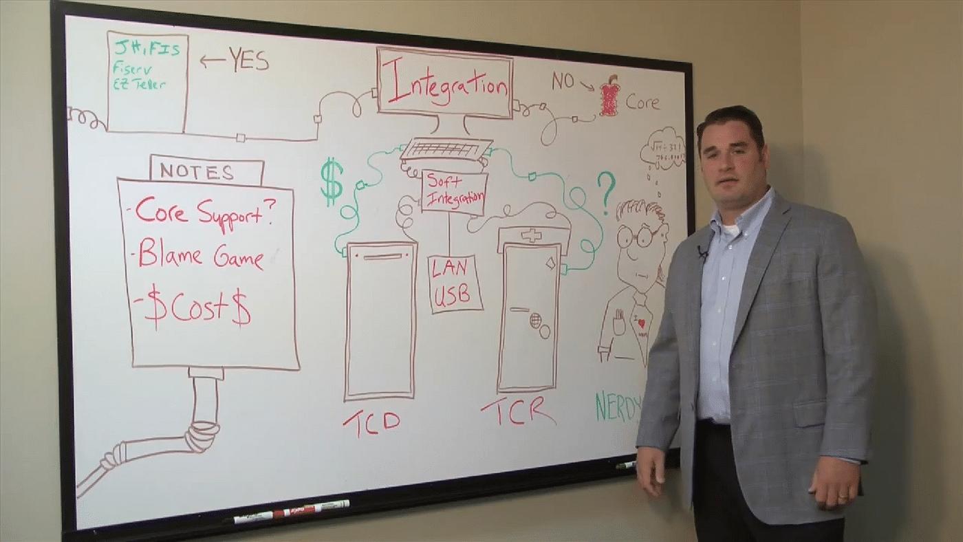 White Board Videos: Episode 2 - Integration: Direct vs Middleware